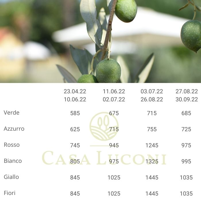 prijzen Casa Luconi vakantie 2022